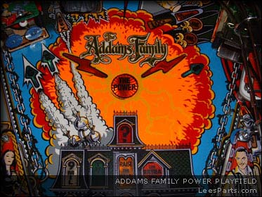 Power Magnet Protection Package for Addams Family Pinball Machine